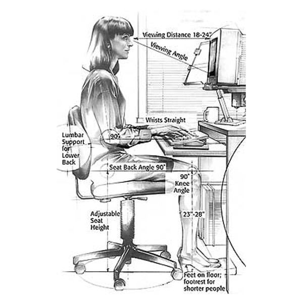 little known home office ergonomic seating options