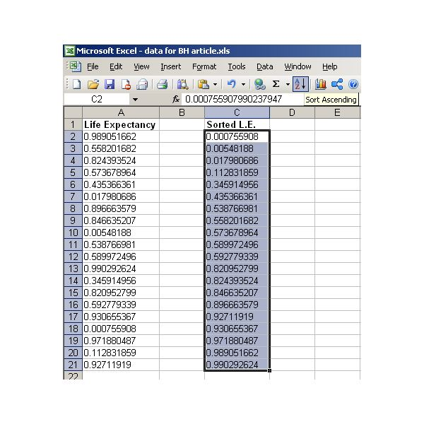 sorting the data in Excel
