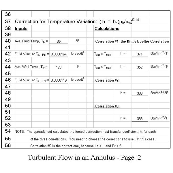 Use of Excel Spreadsheets to Calculate Forced Convection