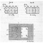 Rs to Jk flip-flop-Kmap and Logic Diagram