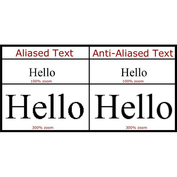 Text Comparison Betweent Anti-Aliased and Aliased Text