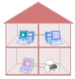 homenetworking