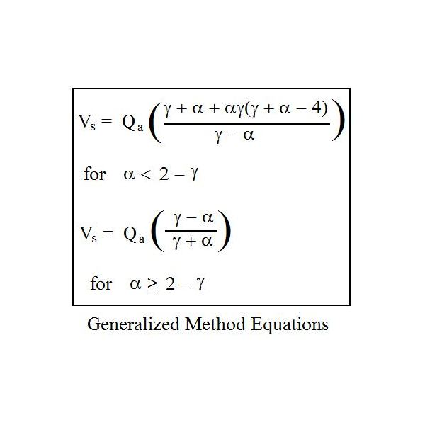 Generalized Method Equations