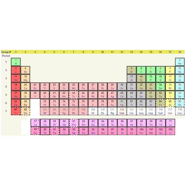 What compounds and elements have physical and chemical properties periodic table urtaz Choice Image
