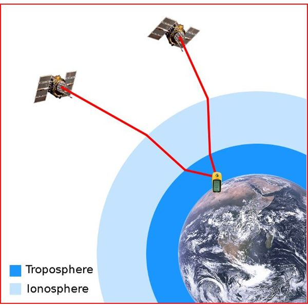 Atmospheric Effects on GPS