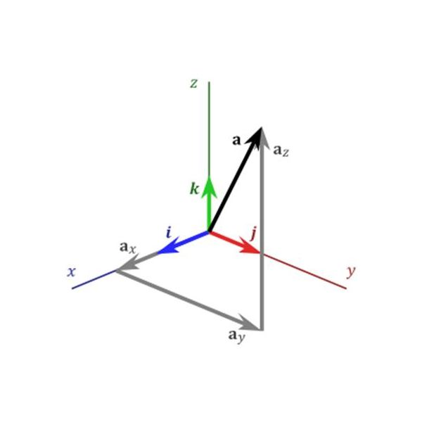 Mechanical Vectors, Rotations, and Tensors
