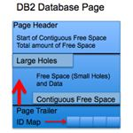 DB2 Database Page