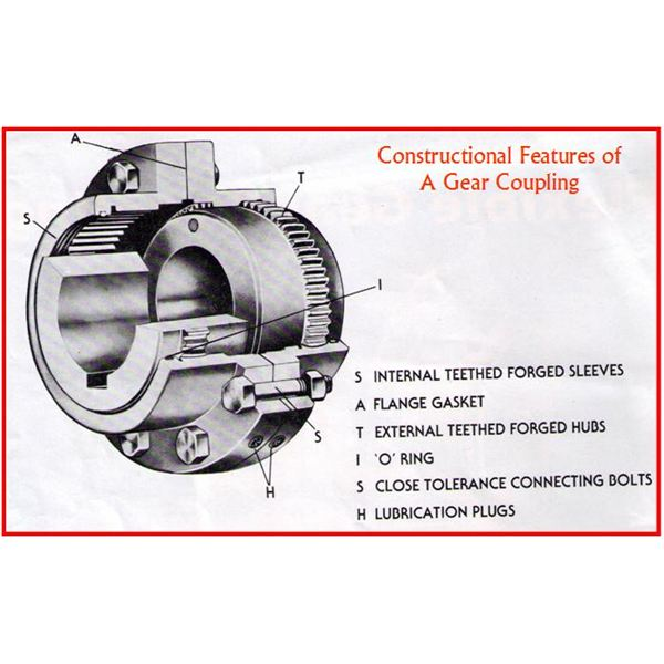 Gear coupling construction