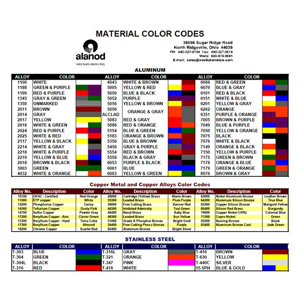 Metal Color Code Chart