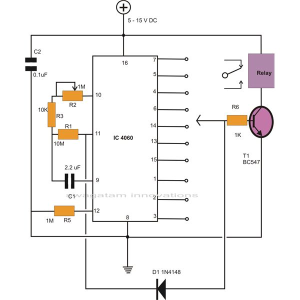 How to Make Interesting IC 4060 Circuits