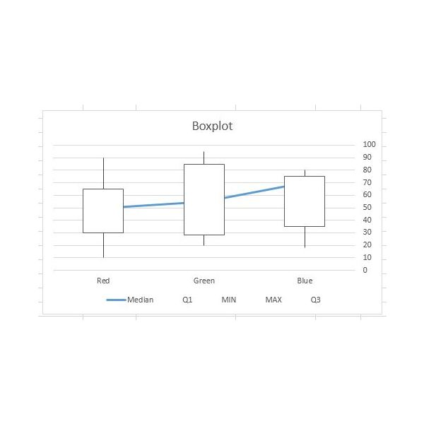 Figure6 Finished Boxplot