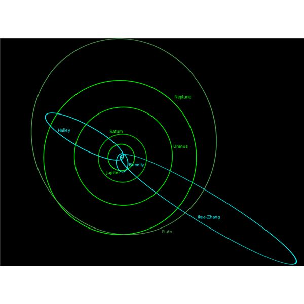Orbits of Periodic Comets