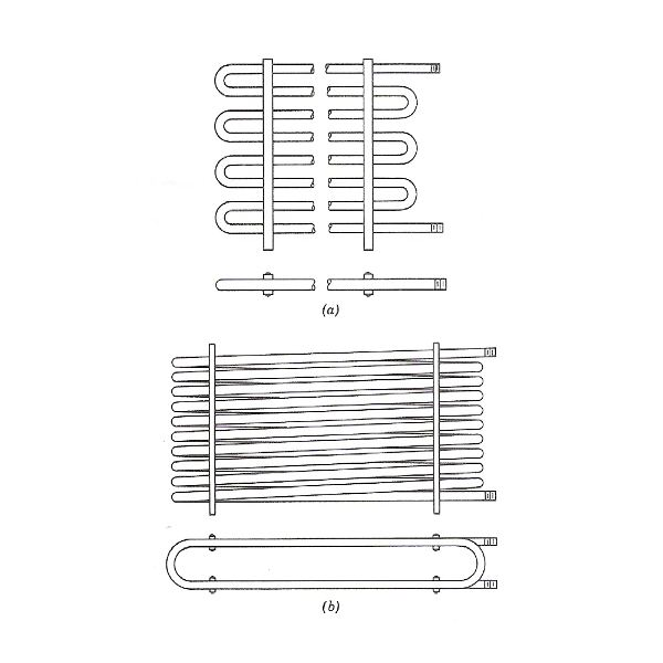 Types Of Evaporators Bare Tube Plate Evaporators Finned