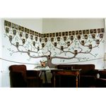 A lovely wall painting family tree.