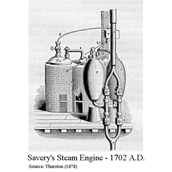 Savery Steam Engine
