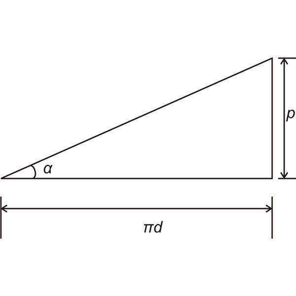 Screw Jack Acting Similar to an Inclined Plane, Image