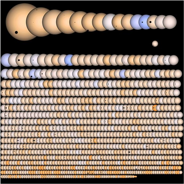 Suns and Planetary Candidates Discovered by the Kepler Spacecraft