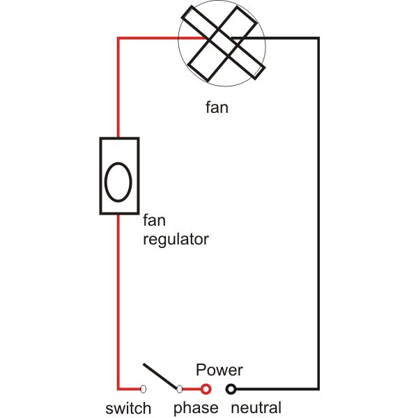 standard fan and regulator wiring diagram