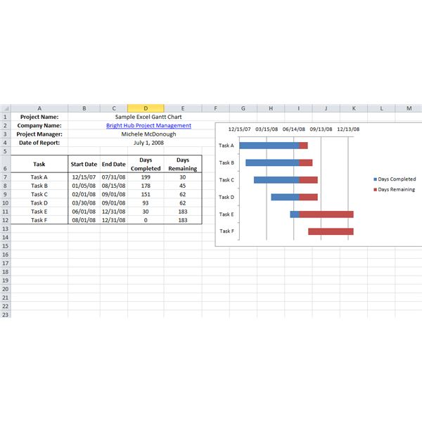 screenshot of sample gantt chart in Excel