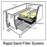 Rapid Sand Filter Image