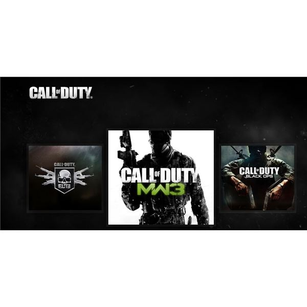 Call of Duty Games: What should come after Modern Warfare 3?