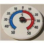Diabetes and Heat Stress