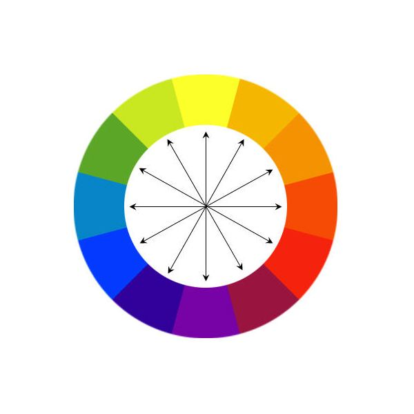 cmyk color vs rgb color  understanding the differences between the two formats