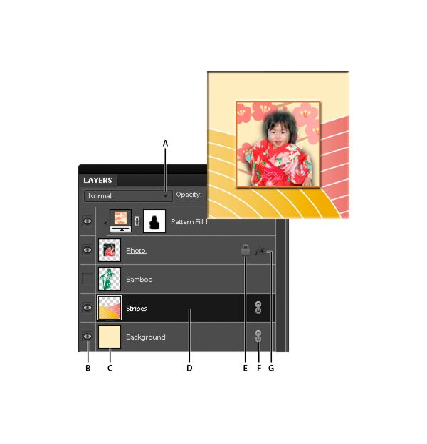 Photoshop Elements Layers