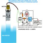Electricity From Sea Water, Curcuit Diagram, Set Up Diagram, Image