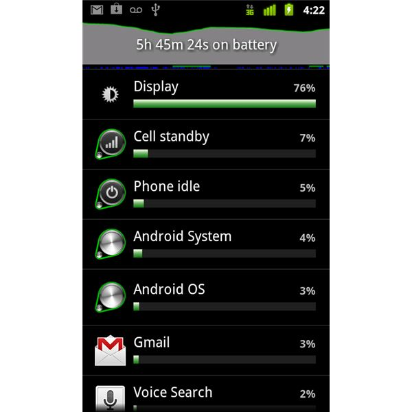 android 2.3 gingerbread power management