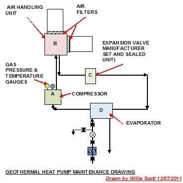 Geothermal Heat Pump Maintenance Drawing