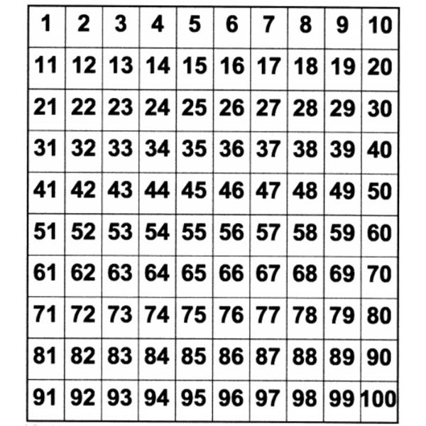photograph regarding Free Large Printable Numbers 1 100 named Thousands Chart Things to do for Initially Quality and Kindergarten Math