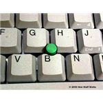 how to use laptop keypad trackpoint