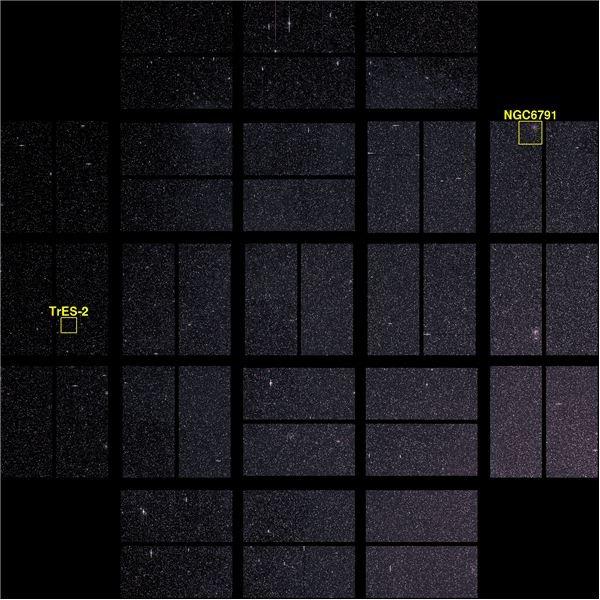 Kepler Mission Telescope FoV (Field of View)