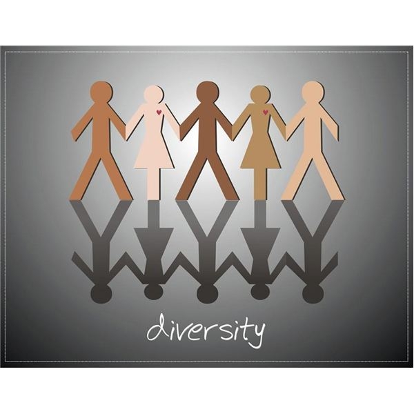 Diversity Awareness Benefits – The Advantages of Heightened Diversity Awareness in Teams