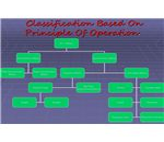 motor classifications