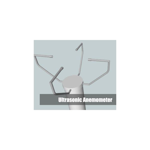 Ultrasonic anemometer from anemometertypes.com website