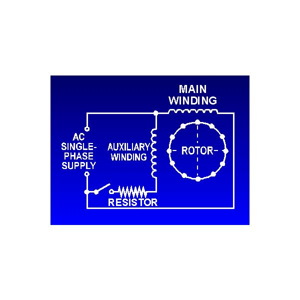 Capacitor start motors diagram explanation of how a capacitor is capacitor start motor circuit the single phase induction cheapraybanclubmaster Images