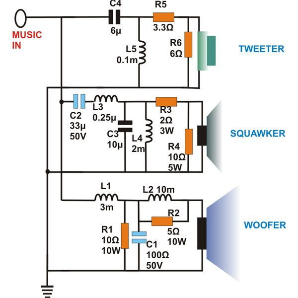 what are three way speaker crossovers crossover networks briefly rh brighthubengineering com crossover circuit diagram speaker subwoofer crossover circuit diagram