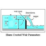 sharp crested weir parameters