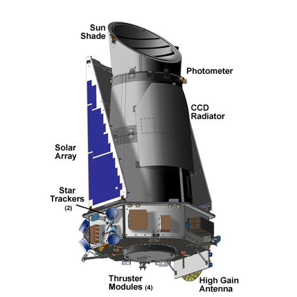 Kepler Photometer mounted on the Spacecraft(artist's impression)