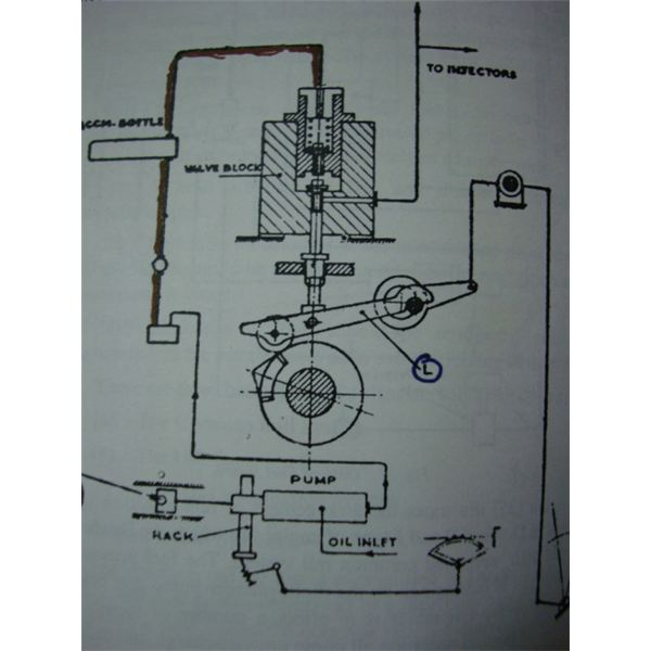 timing valve operation