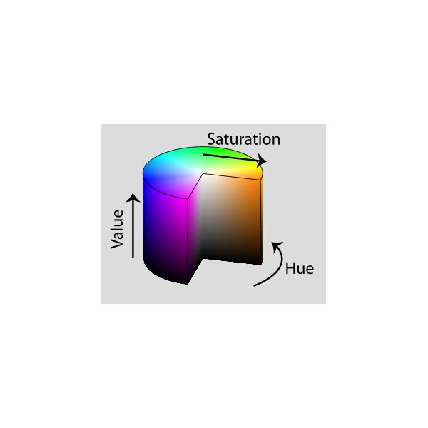 A 3D representation of HSV Color Space