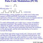 Pulse Code Modulation (PCM)