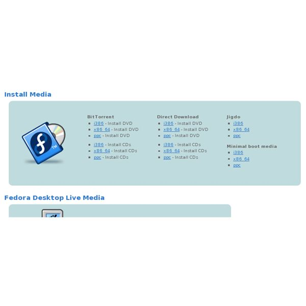 iso images of fedora live