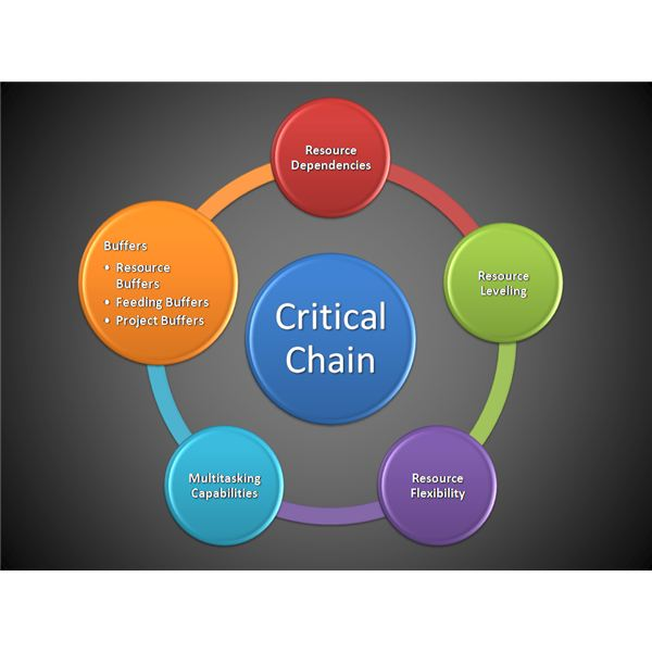 critical review of training in project Building critical-talent pipelines involves 12 key activities: 1  and can consist of formal classroom training or experiencebased development activities .