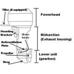 Outboard motor drawing