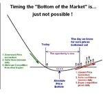 Screenshot Botton of the Market