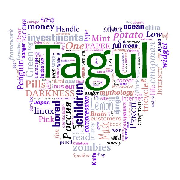 Word Clouds from Tagul
