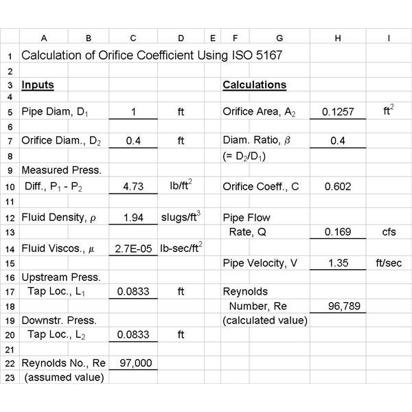 Excel Template for Orifice Coefficient Calculation